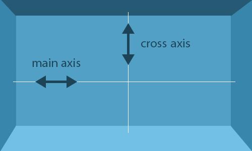 flexbox diagram